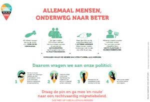 Infoposter van de campagne